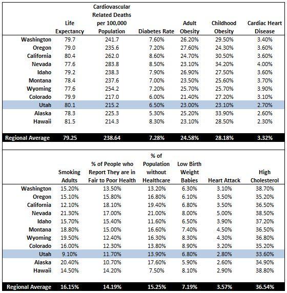 utah acls statistics medical unique